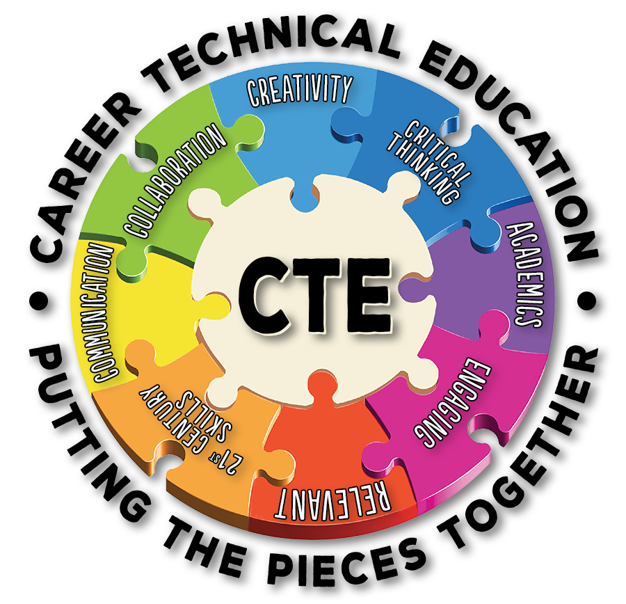 Graphic of a puzzle illustrating career and technical education